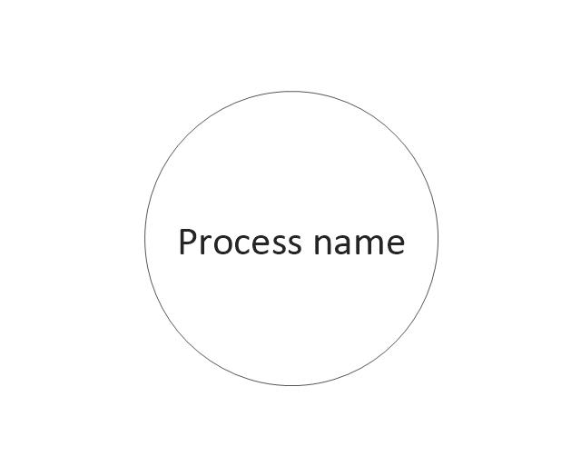 Data process, data process,