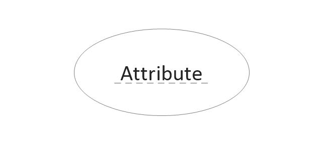 Weak key attribute, weak key attribute,