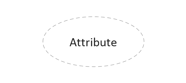 Derived attribute, derived attribute,