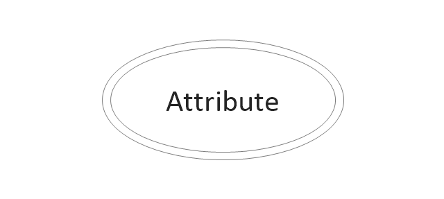 Multivalue attribute, multivalue attribute,