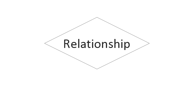 Relationship, relationship,