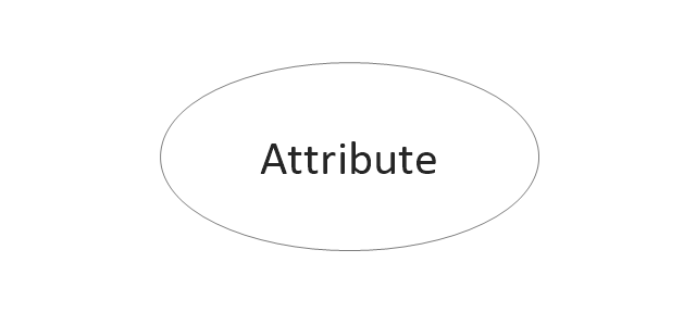 Attribute, attribute,