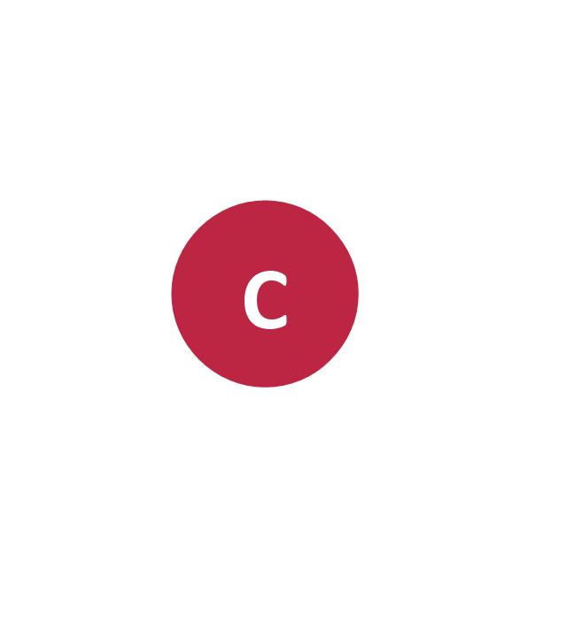 Center (C), center, C,