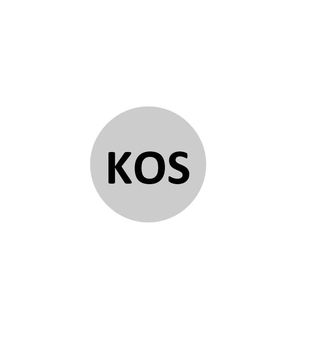 Kickoff specialist (KOS), kickoff specialist, KOS,