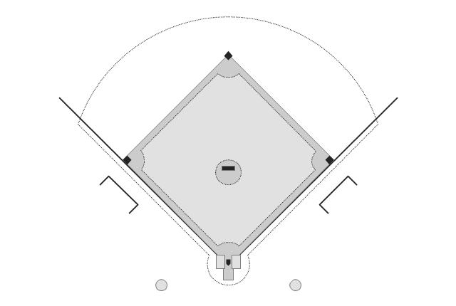 Baseball field, baseball field,