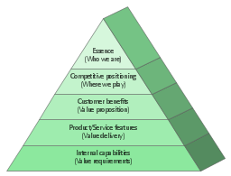 Diagram,  triangle, pyramid