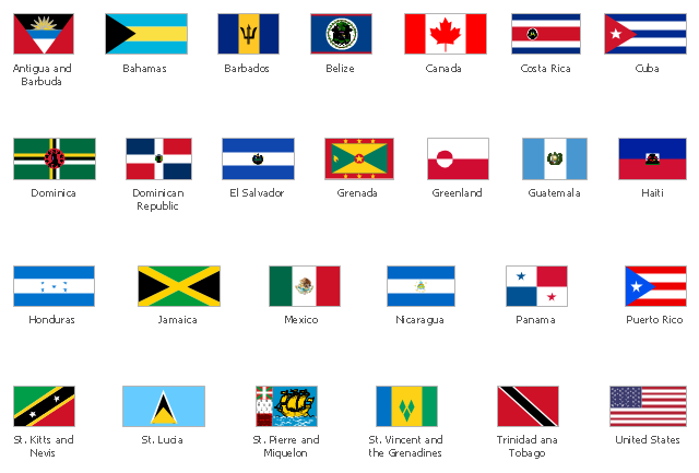 North and Central American state flags clip art, United States, USA, America, Trinidad and Tobago, St. Vincent and the Grenadines, Saint Vincent and the Grenadines, St. Pierre and Miquelon, Saint Pierre and Miquelon, St. Lucia, Saint Lucia, St. Kitts and Nevis, Puerto Rico, Panama, Nicaragua, Mexico, Jamaica, Honduras, Haiti, Guatemala, Grenada, Greenland, El Salvador, Dominican Republic, Dominica, Cuba, Costa Rica, Canada, Belize, Barbados, Bahamas, Antigua and Barbuda,