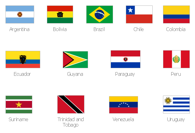 State flags clip art, Venezuela, Uruguay, Trinidad and Tobago, Suriname, Peru, Paraguay, Guyana, Ecuador, Colombia, Chile, Brazil, Bolivia, Argentina,