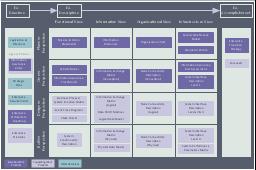 Enterprise architecture diagram, manager, business intent sector,
