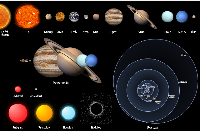 Stars and planets clipart, yellow giant, white dwarf, red giant, red dwarf, planets, half of the sun, sun, blue giant, black hole, Venus, Uranus, Sun, Solar system, Saturn, Pluto, Neptune, Moon, Mercury, Mars, Jupiter, Earth,