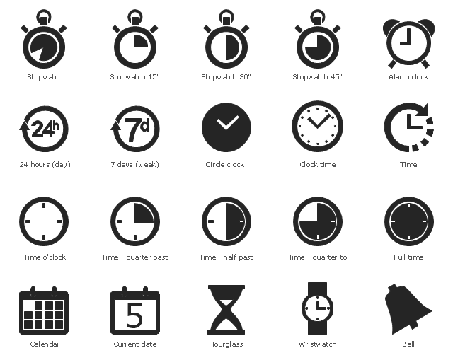 Temporal pictograms, wristwatch, time quarter to, time quarter past, time o'clock, time half past, time, stopwatch, 45 seconds, stopwatch, 30 seconds, stopwatch, 15 seconds, stopwatch, hourglass, full time, current date, calendar, clock, time, history, recent, clock time, calendar, bell, alarm clock, 7 days, week, 24 hours, twenty-four hours, day,