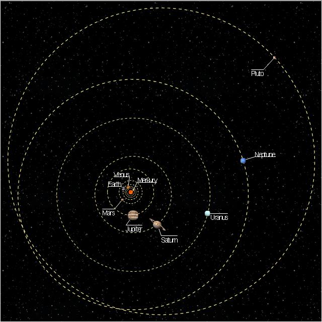 Orbits of solar planets, night sky, Solar system,