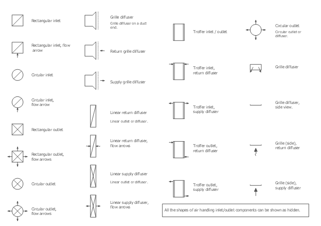 Reflected Ceiling Plan Symbols Troffer Outlet Light Fixture Inlet