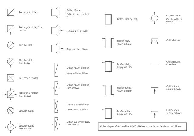 Similiar Schematic Symbol For Light Fixture Keywords