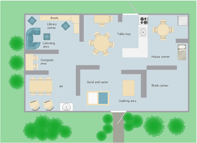 Creative classroom plan, wall, sink, single desk, single bed, sectional sofa, corner arm, round table, table, round dining table, room, refrigerator, upright freezer, rectangular table, table, pedestal sink, round freestanding sink, ottoman, driveway rounded, door, deciduous tree, deciduous shrub, curved back chair, chair, countertop, cooker, oven, chair, bookcase, base corner, corner base cabinet, armless sectional sofa, sectional sofa,