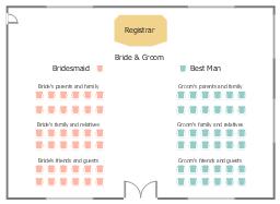 Wedding Ceremony Seating Plan