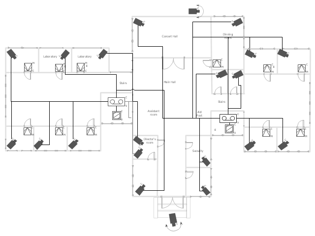 Cctv Network Example How To Create Cctv Network Diagram Building Plans With Conceptdraw Pro How To Indicate Cctv Camera On A Building Plan