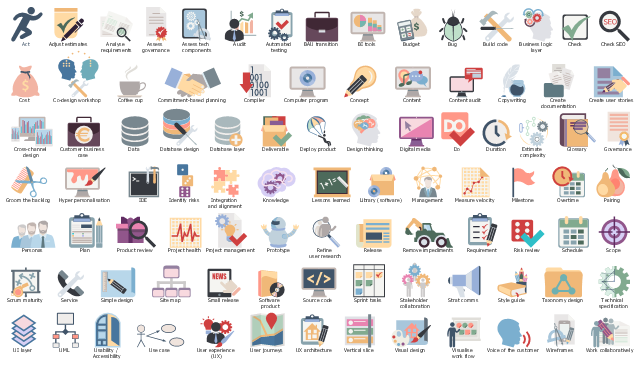 Icon set, work collaboratively, wireframes, voice of the customer, visualise work flow, visual design, vertical slice, user journeys, user experience, UX, use case, usability, accessibility, technical specification, taxonomy design, style guide, strat comms, stakeholder collaboration, sprint tasks, source code, software product, small release, site map, simple design, service, scrum maturity, scope, schedule, risk review, requirement, remove impediments, release, refine user research, prototype, project management, project health, product review, plan, personas, pairing, overtime, milestone, measure velocity, management, library (software), lessons learned, knowledge, integration and alignment, identify risks, hyper personalisation, groom the backlog, govemance, glossary, estimate complexity, duration, drawing shapes, do, digital media, design thinking, deploy product, deliverable, database layer, database design, data, customer business case, cross-channel design, create user stories, create documentation, cost, copywriting, content audit, content, concept, computer program, compiler, commitment-based planning, coffee cup, co-design workshop, check SEO, check, business logic layer, build code, bug, budget, automated testing, audit, assess tech components, assess governance, analyse requirements, adjust estimates , act, UX architecture, UML, UI layer, IDE, BI tools, BAU transition,