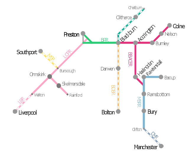 Route map, line, station,