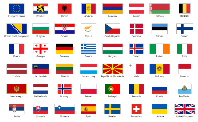 Europe state flags, United Kingdom, Great Britain, UK, Ukraine, Switzerland, Sweden, Spain, Slovenia, Slovakia, Serbia, San Marino, Russia, Romania, Portugal, Poland, Norway, Netherlands, Holland, Montenegro, Monaco, Moldova, Malta, Macedonia, Luxembourg, Lithuania, Liechtenstein, Latvia, Italy, Ireland, Iceland, Hungary, Greece, Germany, Georgia, France, Finland, European Union, EU, Estonia, Denmark, Czech Republic, Cyprus, Croatia, Bulgaria, Bosnia and Herzegovina, Benelux, Belgium, Belarus, Austria, Armenia, Andorra, Albania,