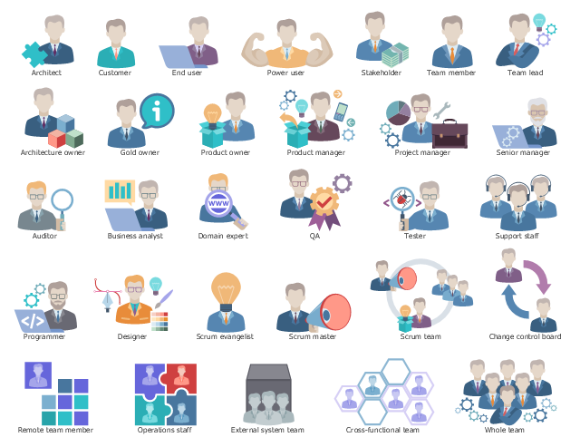 Icon set, whole team, tester, team member, team lead, support staff, stakeholder, software architect, senior manager, scrum team, scrum master, scrum evangelist, remote team member, project manager, programmer, product owner, product manager, power user, operations staff, mobile phone, light bulb, gold owner, external system team, end user, domain expert, developers, designer, customer, cross-functional team, change control board, business analyst, bug, banknote bundle, auditor, architecture owner, arc arrow, QA, quality assurance,