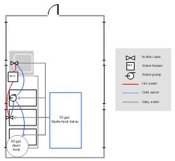Plumbing and piping plan, window, casement, rotary pump, compressor, fan, pump, in-line valve, valve, door, basin,