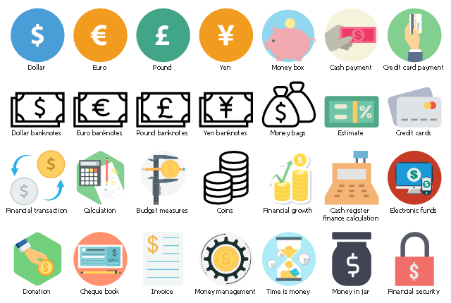 Icon set, yen banknotes, yen, time is money, pound banknotes, pound, money management, money in jar, money box, money bags, invoice, financial transaction, financial security, financial growth, euro banknotes, euro, estimate, electronic funds, donation, dollar banknotes, dollar, credit cards, credit card payment, coins, cheque book, cash register finance calculation, cash payment, calculation, budget measures,