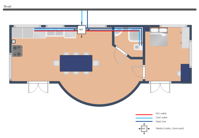 Plumbing plan for Cistern plans