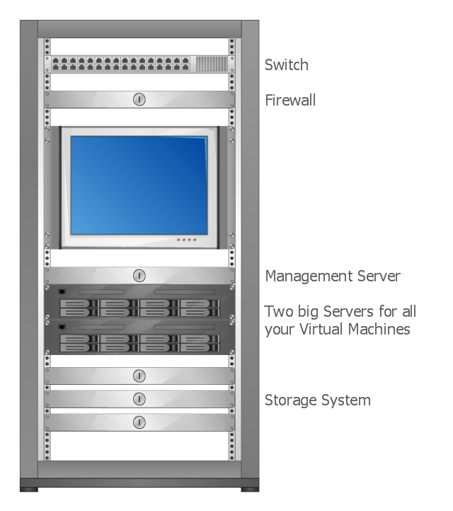 Rack diagram, 7U rackmount LCD monitor, 2U server, 1U tray, 1U ethernet switch hub, 19 inch rack,