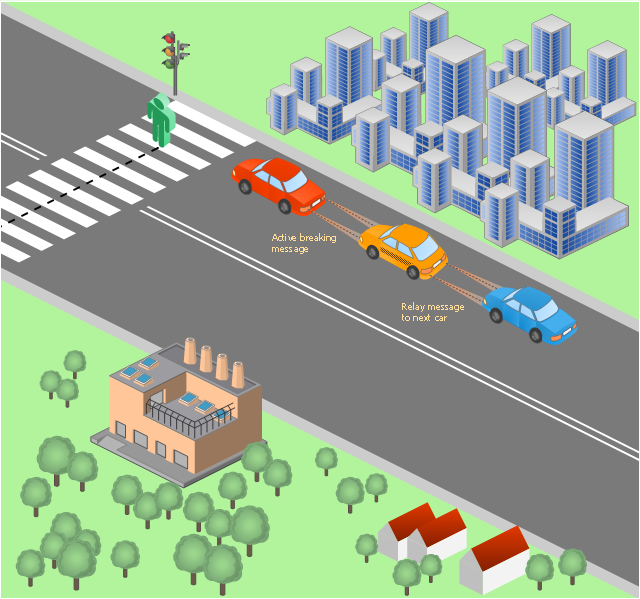 Vehicular network diagram, tree, taxi, signal light, lights, traffic light, road, man, factory, coverage area, city, car, block,
