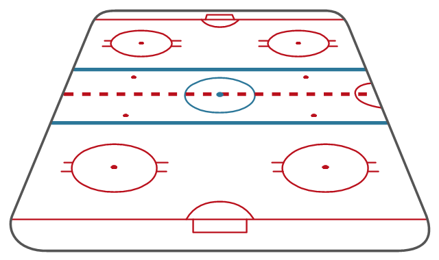 ice hockey   ice hockey rink dimensions   ice hockey diagram    ice hockey rink diagram template  hockey field  hockey field diagram  hockey field layout