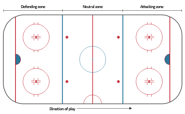 Ice hockey rink diagram template, hockey field, hockey field diagram, hockey field layout, ice rink layout,