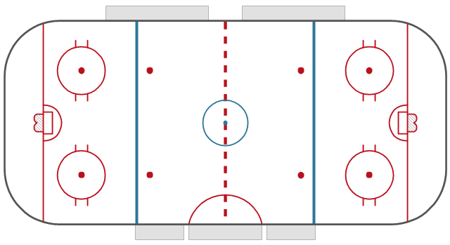 ice hockey rink dimensions   ice hockey solution  conceptdraw com    hockey rink  hockey field  hockey field diagram  hockey field layout