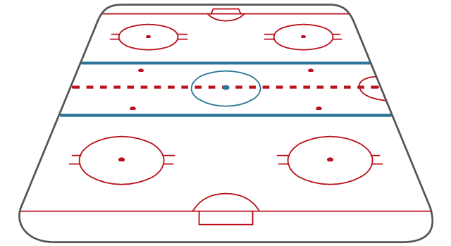 Ice hockey rink view from short side, hockey field, hockey field diagram, hockey field layout,