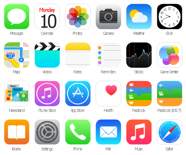 iOS 8 apps icons, iTunes Store icon, iBooks icon, Weather icon, Videos icon, Stocks icon, Settings icon, Safari icon, Reminders icon, Photos icon, Phone icon, Passbook icon, Notes icon, Newsstand icon, Music icon, Messages icon, Maps icon, Mail icon, Health icon, Game Center icon, Clock icon, Camera icon, Calendar icon, App Store icon,