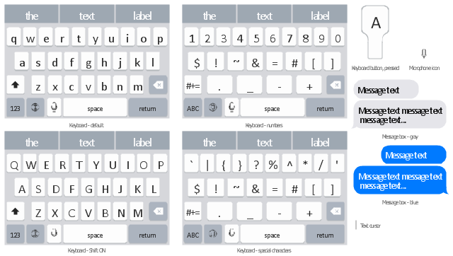 iOS GUI: iMessage, text cursor, microphone icon, message box, keyboard button, iPhone keyboard,