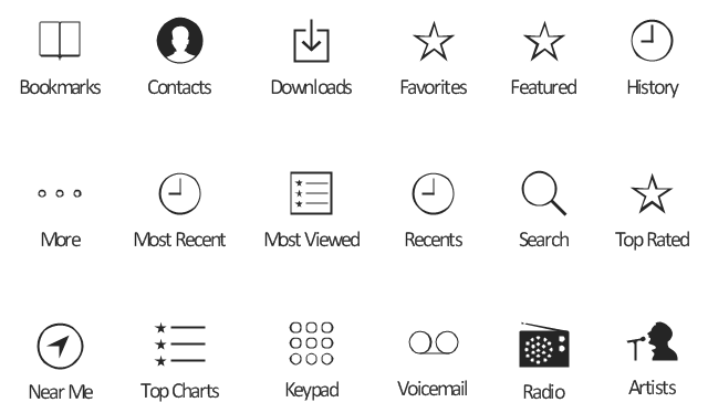 iOS GUI views: tab bar icons, tab bar icon,