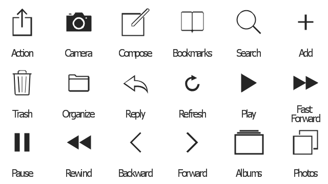 iOS GUI views - Toolbar and Navigation Bar Buttons, trash icon, search icon, rewind icon, reply icon, refresh icon, play icon, photos icon, pause icon, organize icon, forward icon, fast forward icon, compose icon, camera icon, bookmarks icon, backward icon, albums icon, add icon, action icon,