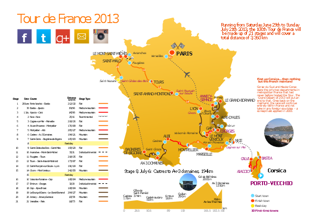 Route map, roundabout, airport, airplane, aircraft, plane, France,
