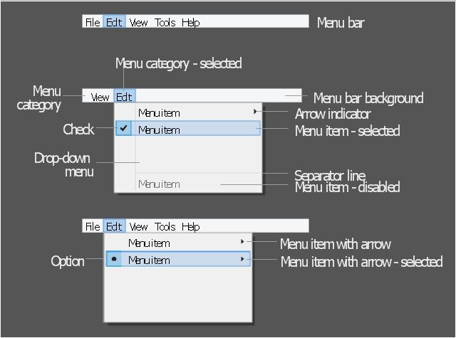 Menu elements, separator line, option, menu item, menu category, menu bar, drop-down menu, check, arrow indicator,