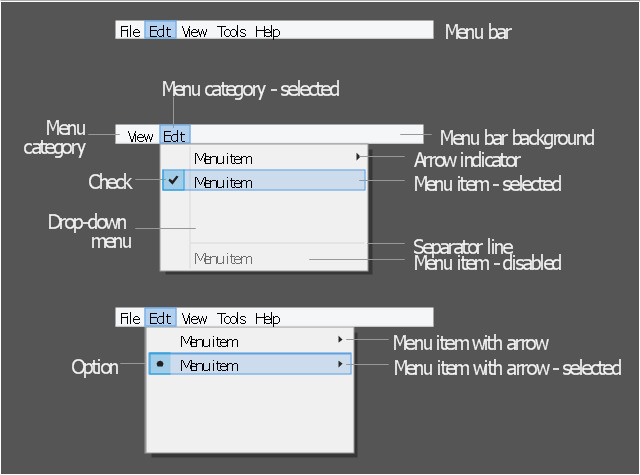 Menu elements, separator line, option, menu item, menu category, menu bar, drop-down menu, check, arrow indicator,