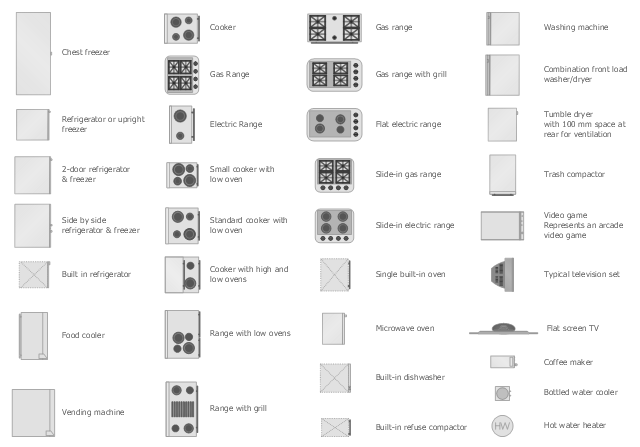 Appliances - Vector stencils library | Design elements