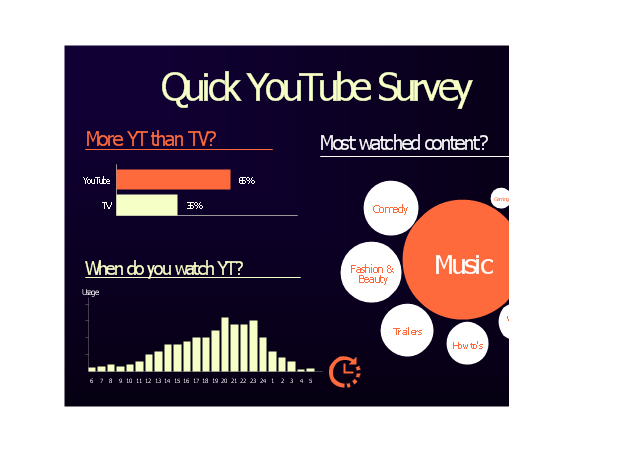 block diagram youtube quick youtube survey valves vector stencils library create  quick youtube survey valves vector