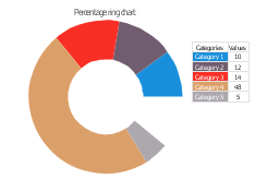 Percentage ring chart, percentage ring chart, percentage donut chart,