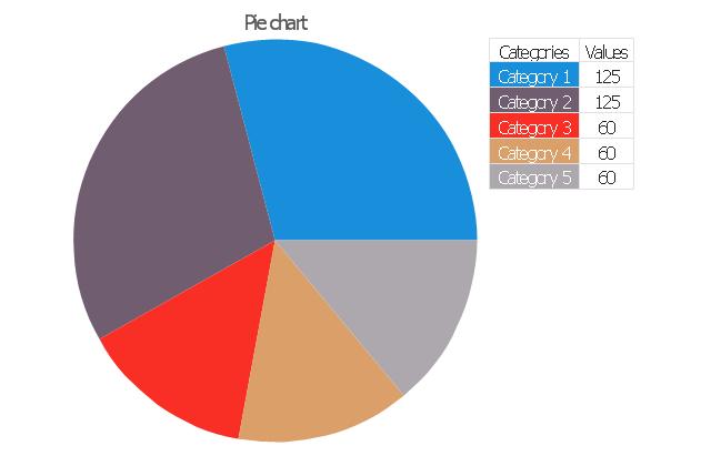 pie charts vector stencils library percentage pie chart pie rh conceptdraw com vector pie chart generator vector pie chart creator