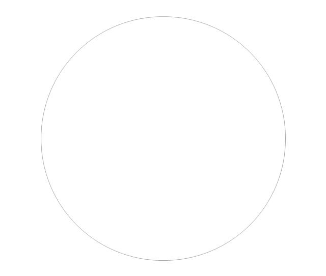 Circle, concept map,