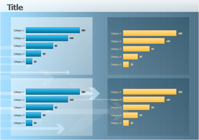 Visual dashboard template, bar chart, bar graph,