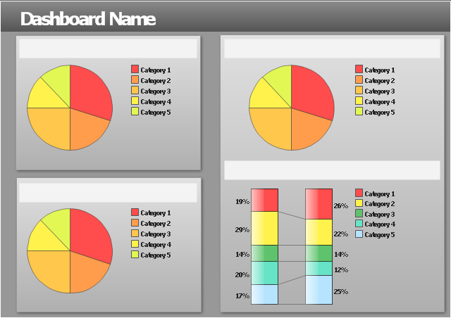 Visual dashboard template, pie chart, double divided bar,