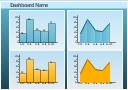 Visual dashboard template, histogram, area chart,