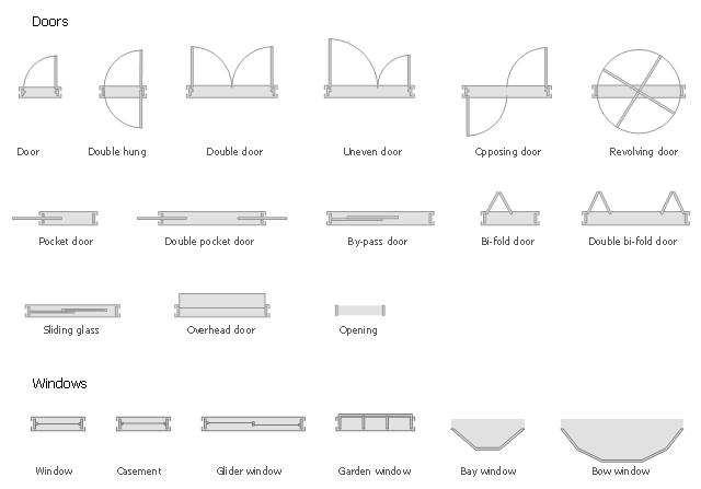 Design Elements Doors And Windows Design Elements Doors And Windows How To Get Images For Project Presentation On Windows Sliding Window Symbol Floor Plan